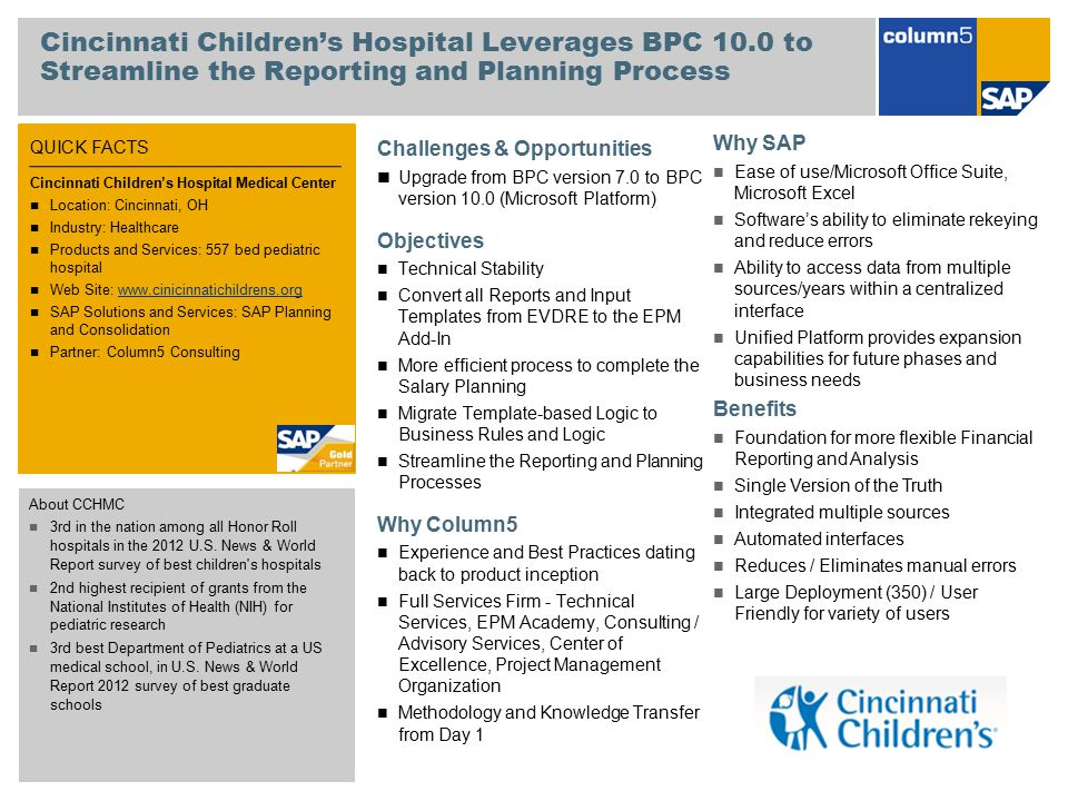 QUICK FACTS Cincinnati Children's Hospital Leverages BPC 10.0 to Streamline the Reporting and Planning Process Challenges & Opportunities Upgrade from