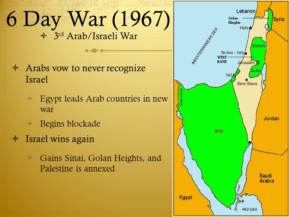  Arabs vow to never recognize Israel  Egypt leads Arab countries in new war  Begins blockade  Israel wins again  Gains Sinai, Golan Heights, and Palestine is annexed  3 rd Arab/Israeli War 6 Day War (1967)