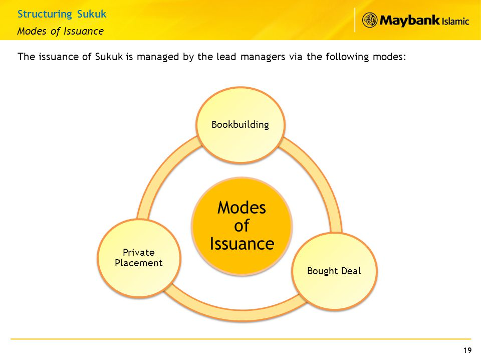 The issuance of Sukuk is managed by the lead managers via the following modes: Modes of Issuance Bookbuilding Bought Deal Private Placement 19 Structu