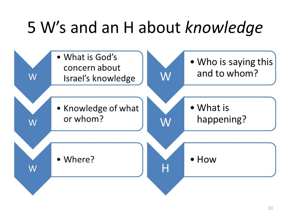 5 W's and an H about knowledge 10