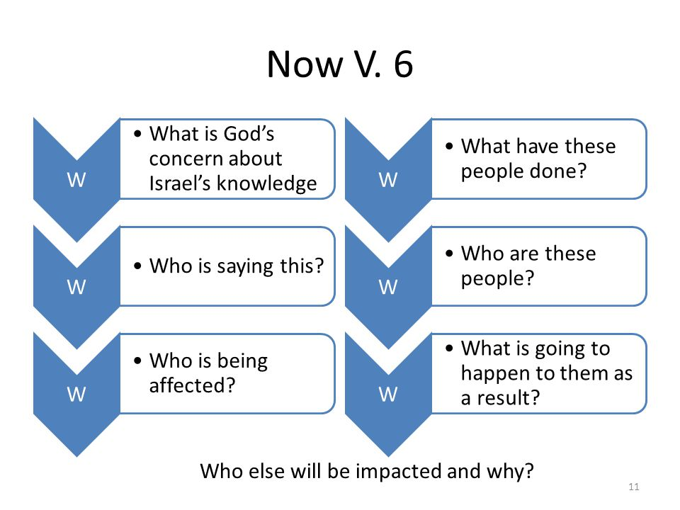 Now V. 6 Who else will be impacted and why? 11