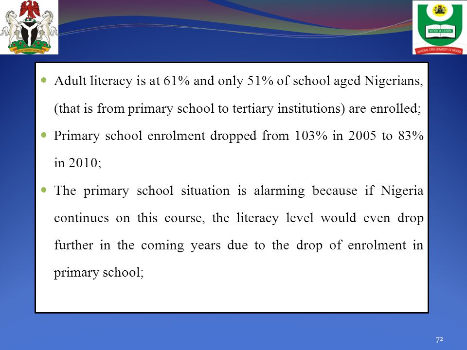Adult literacy is at 61% and only 51% of school aged Nigerians, (that is from primary school to tertiary institutions) are enrolled; Primary school en