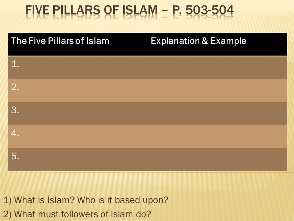 1) What is Islam. Who is it based upon. 2) What must followers of Islam do.