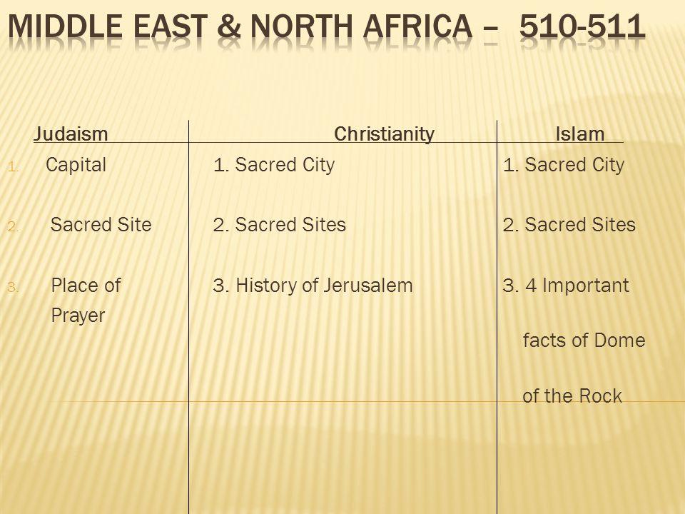 Judaism ChristianityIslam 1.Capital1. Sacred City 1.