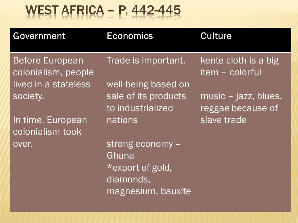 GovernmentEconomicsCulture Before European colonialism, people lived in a stateless society.