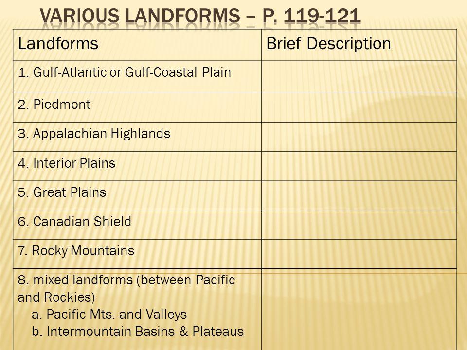 LandformsBrief Description 1.Gulf-Atlantic or Gulf-Coastal Plain 2.