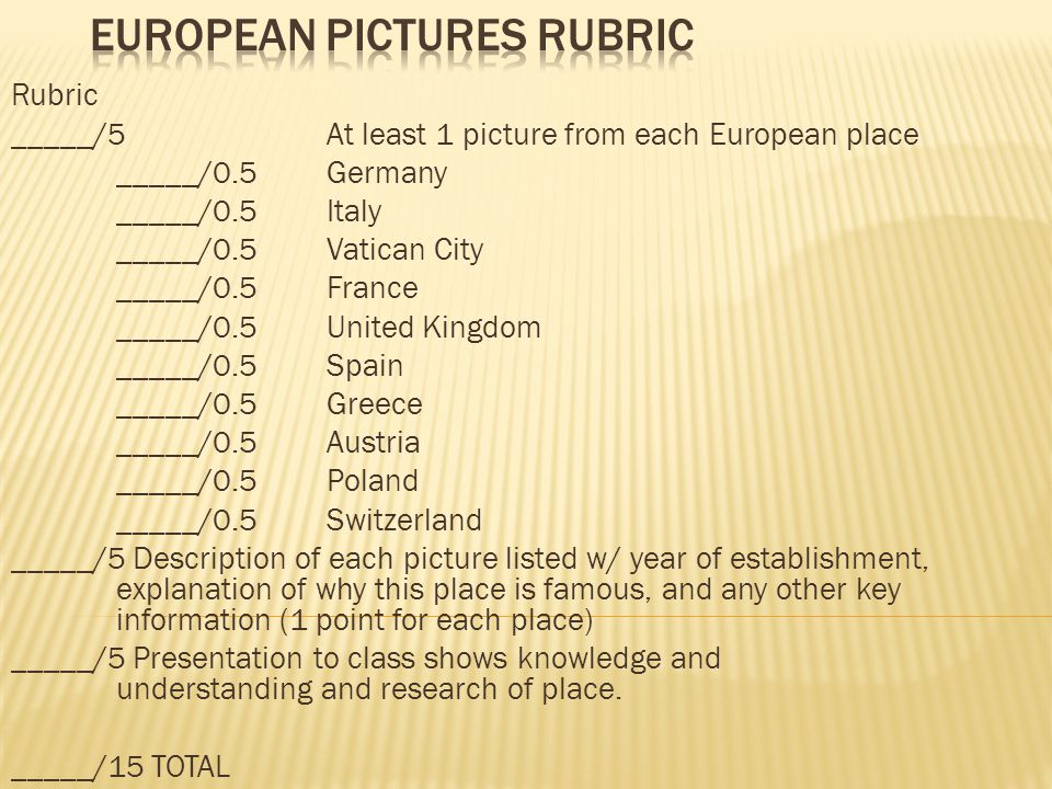 Rubric _____/5At least 1 picture from each European place _____/0.5Germany _____/0.5Italy _____/0.5Vatican City _____/0.5France _____/0.5United Kingdom _____/0.5Spain _____/0.5Greece _____/0.5Austria _____/0.5Poland _____/0.5Switzerland _____/5 Description of each picture listed w/ year of establishment, explanation of why this place is famous, and any other key information (1 point for each place) _____/5 Presentation to class shows knowledge and understanding and research of place.