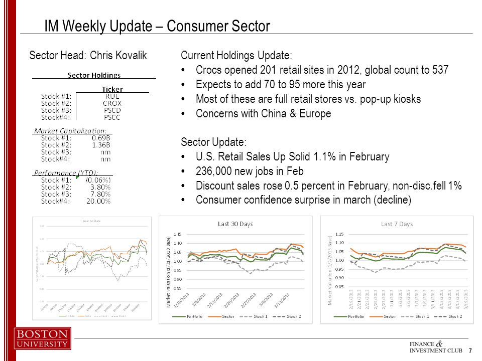 7 IM Weekly Update – Consumer Sector Sector Head: Chris KovalikCurrent Holdings Update: Crocs opened 201 retail sites in 2012, global count to 537 Expects to add 70 to 95 more this year Most of these are full retail stores vs.