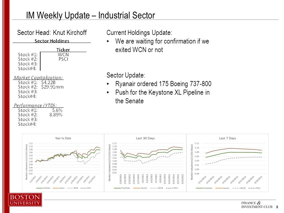 9 IM Weekly Update – Real Estate Sector Sector Head: Kento OkamotoCurrent Holdings Update: Additional Public offering for GOV (9.95M shares) SNH hits 52Wk high KRG announced quarterly dividend Sector Update: Strong housing numbers continue Cyprus crisis