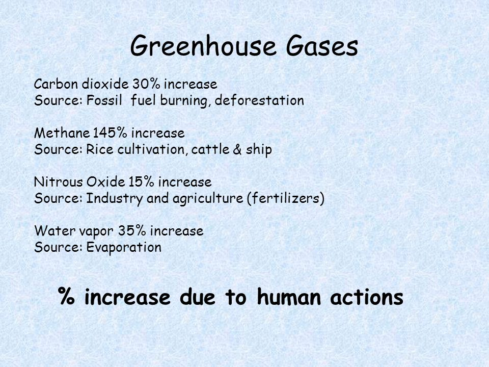 Greenhouse Gases Carbon dioxide 30% increase Source: Fossil fuel burning, deforestation Methane 145% increase Source: Rice cultivation, cattle & ship Nitrous Oxide 15% increase Source: Industry and agriculture (fertilizers) Water vapor 35% increase Source: Evaporation % increase due to human actions