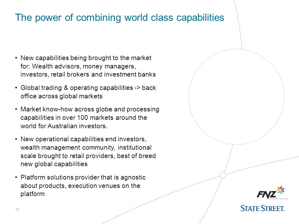 The power of combining world class capabilities New capabilities being brought to the market for: Wealth advisors, money managers, investors, retail b