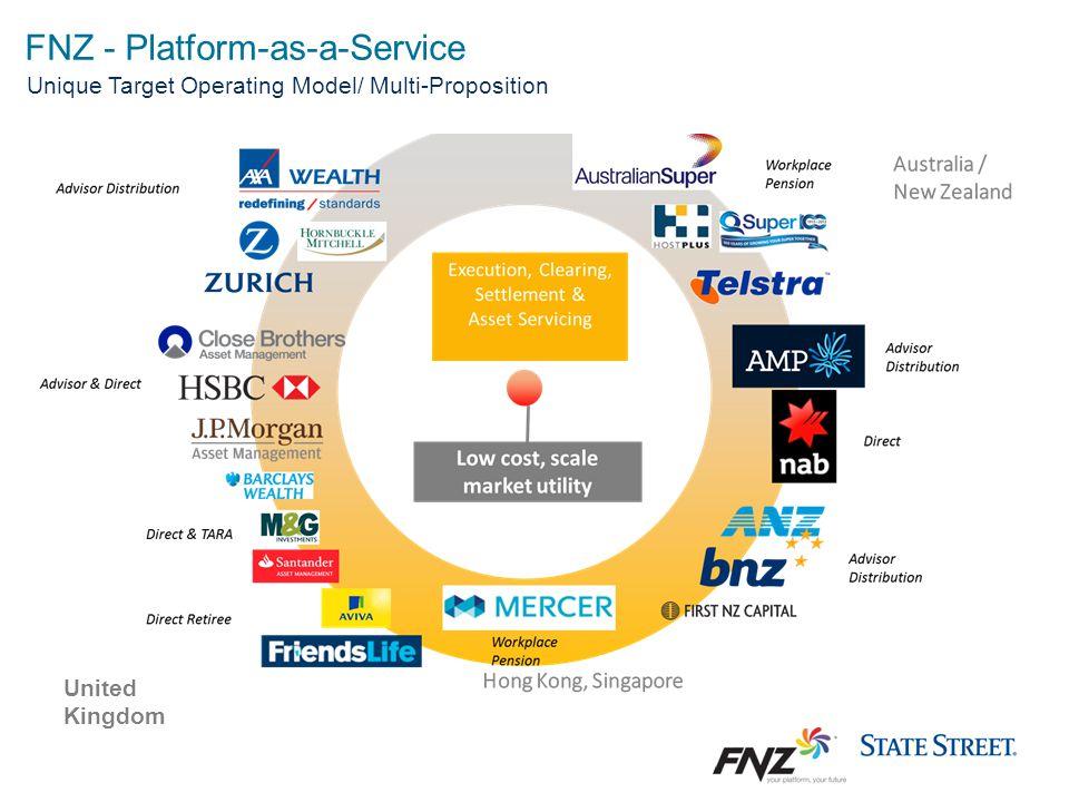 United Kingdom FNZ - Platform-as-a-Service Unique Target Operating Model/ Multi-Proposition