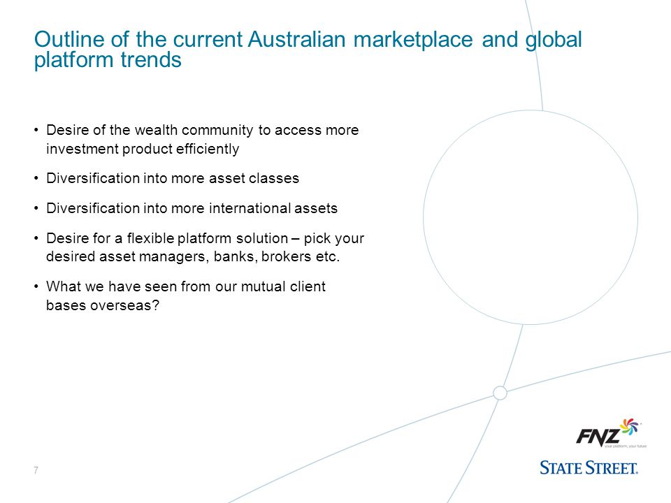 Outline of the current Australian marketplace and global platform trends Desire of the wealth community to access more investment product efficiently