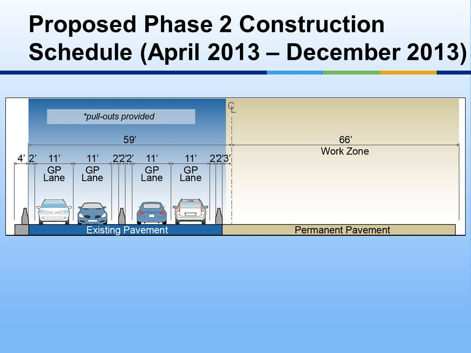 Proposed Phase 3 Construction Schedule (December 2013-2014)