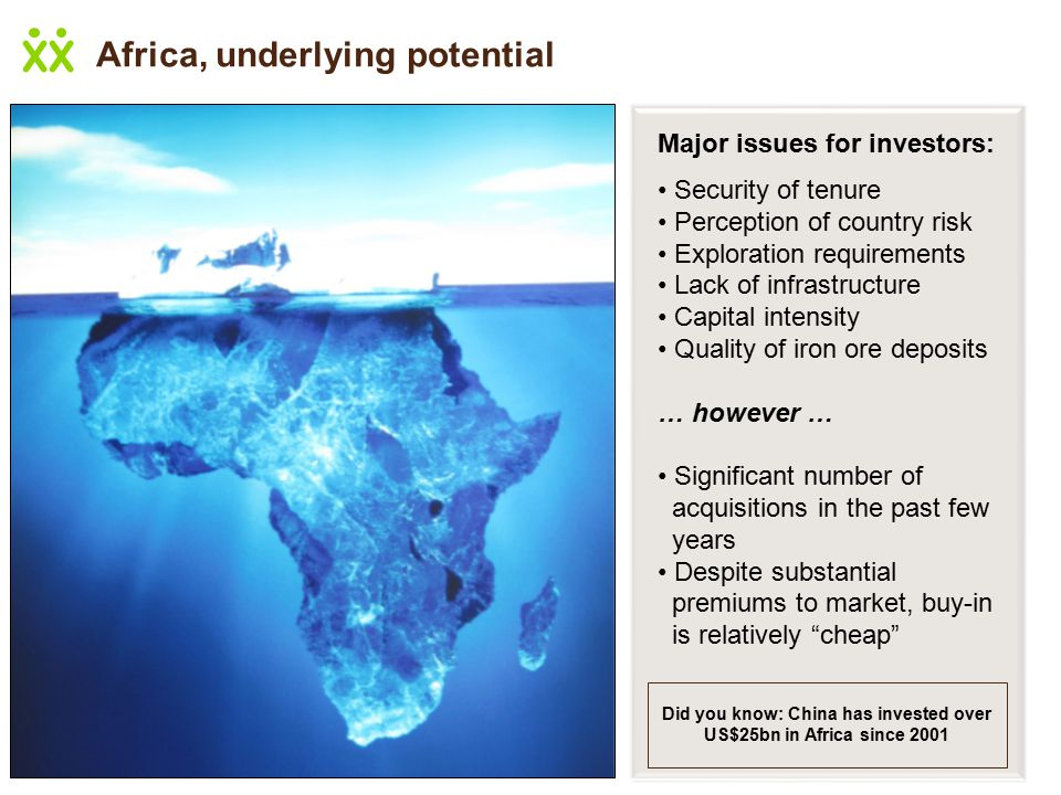 Africa, underlying potential Major issues for investors: Security of tenure Perception of country risk Exploration requirements Lack of infrastructure Capital intensity Quality of iron ore deposits … however … Significant number of acquisitions in the past few years Despite substantial premiums to market, buy-in is relatively cheap Did you know: China has invested over US$25bn in Africa since 2001