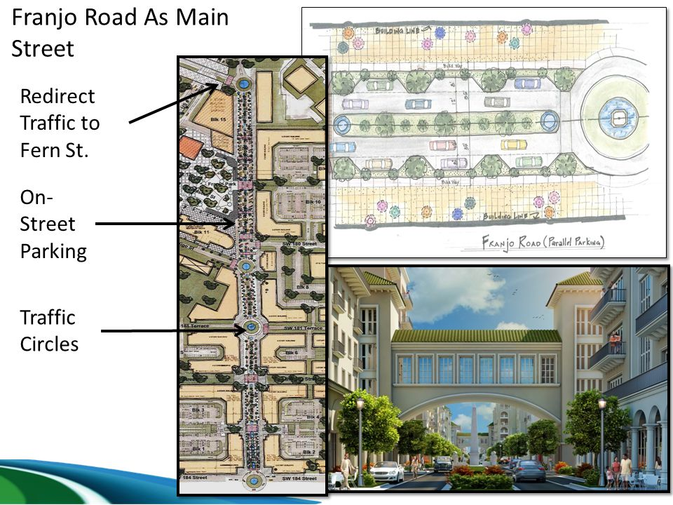 Franjo Road As Main Street Redirect Traffic to Fern St. Traffic Circles On- Street Parking