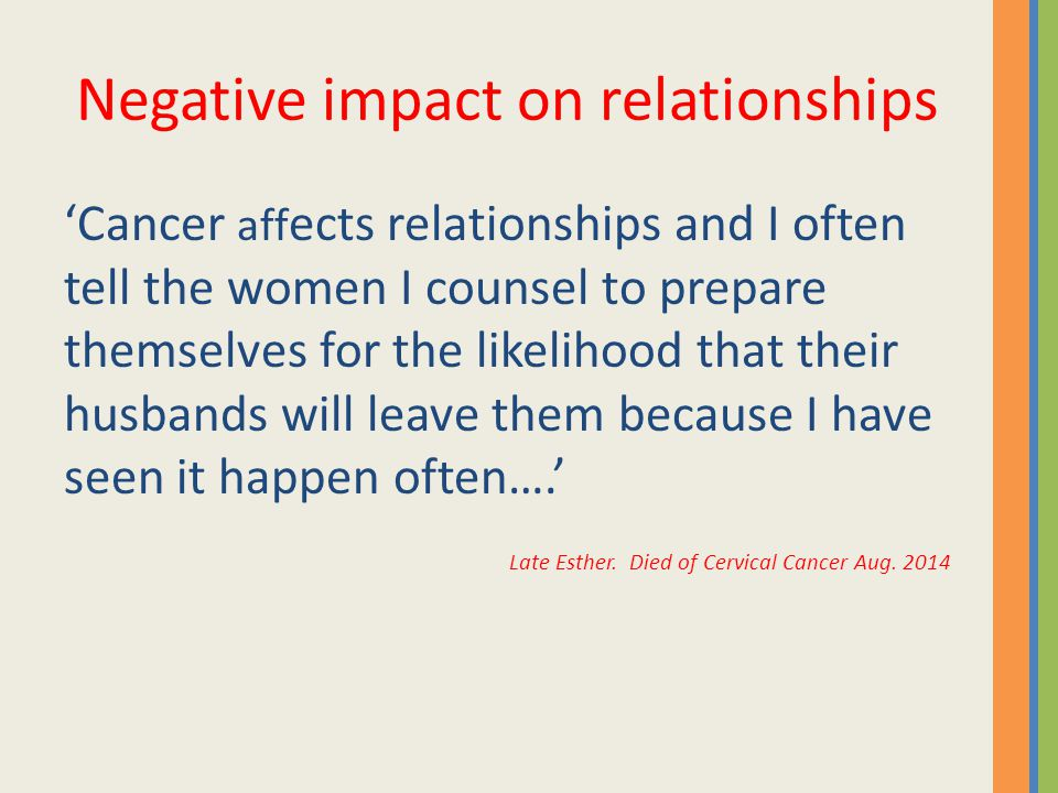 Negative impact on relationships 'Cancer aff ects relationships and I often tell the women I counsel to prepare themselves for the likelihood that their husbands will leave them because I have seen it happen often….' Late Esther.