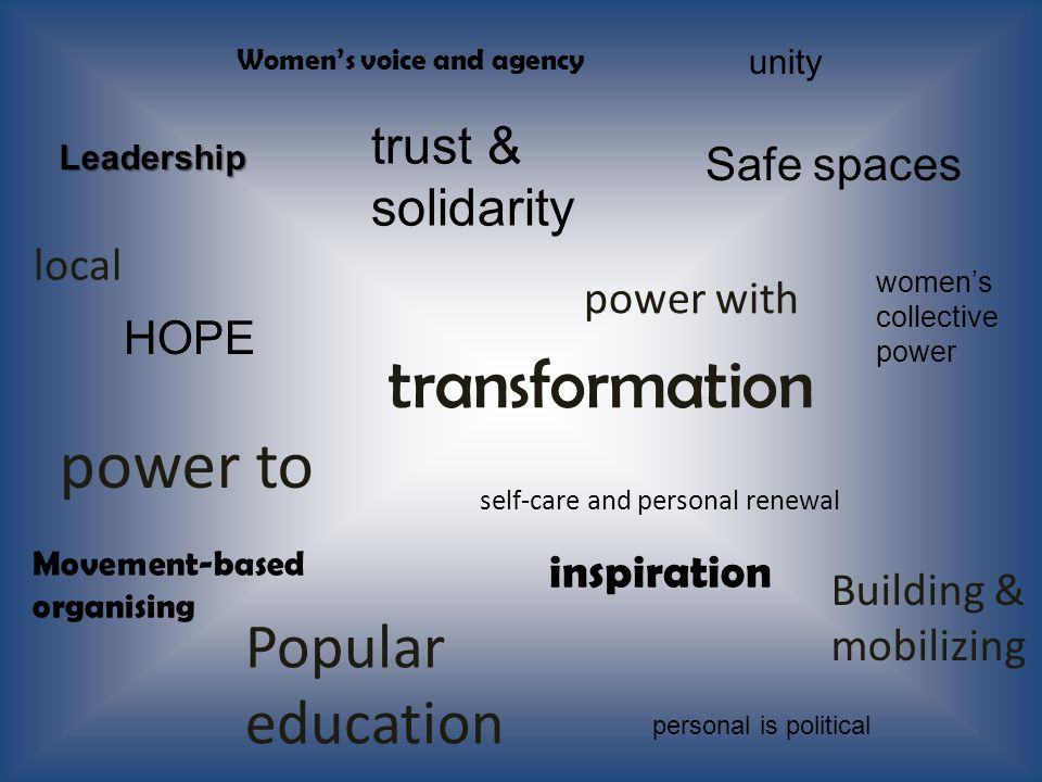 local transformation power with Popular education HOPE trust & solidarity personal is political Safe spaces unity inspiration Women's voice and agency power to self-care and personal renewal women's collective power Building & mobilizing Movement-based organising Leadership