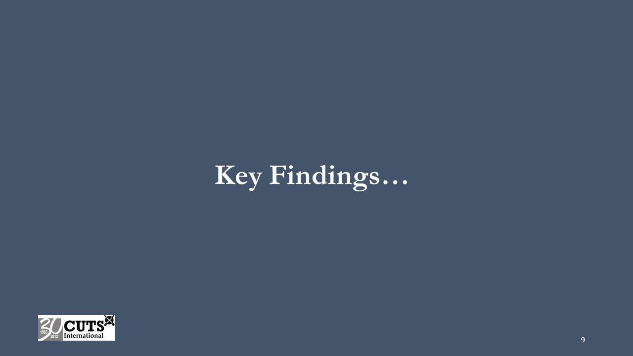 Key Findings… 9