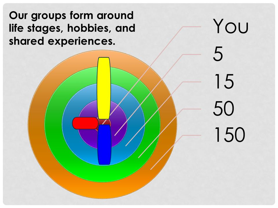Our groups form around life stages, hobbies, and shared experiences.