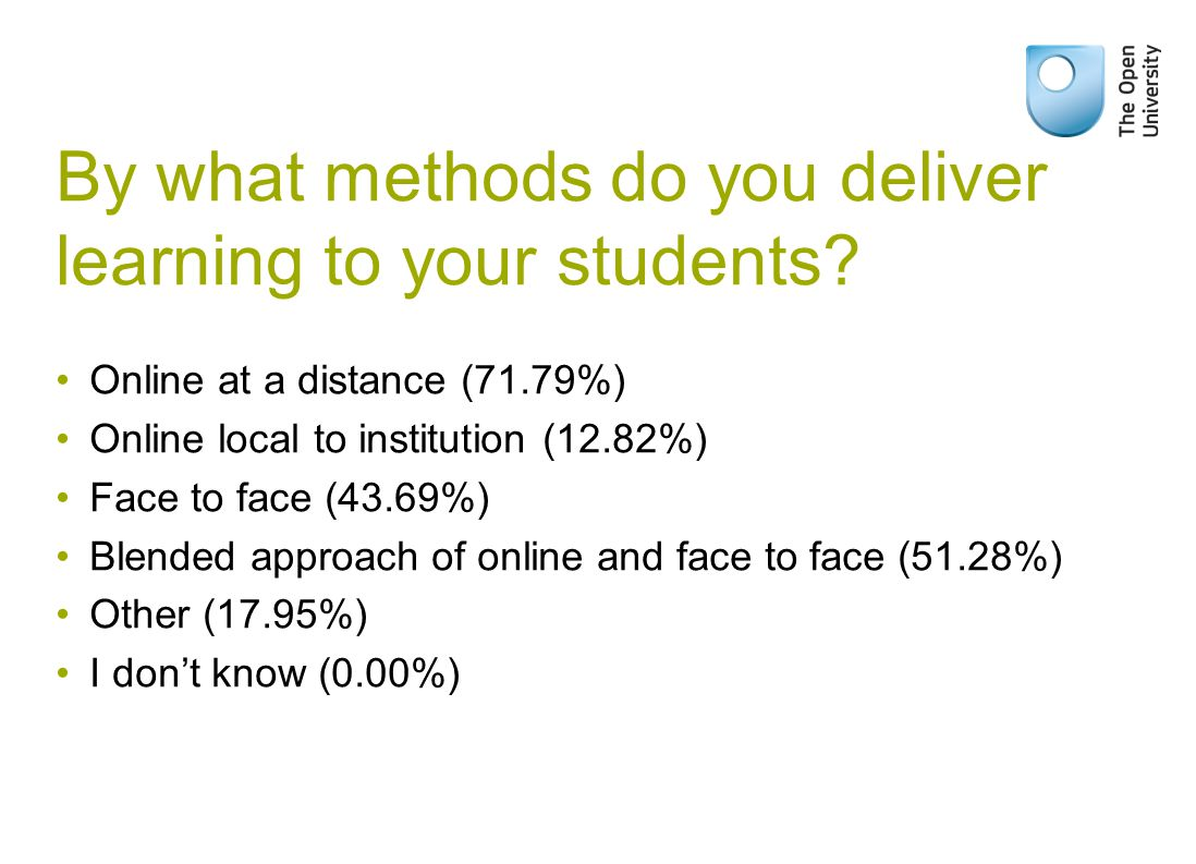 By what methods do you deliver learning to your students.