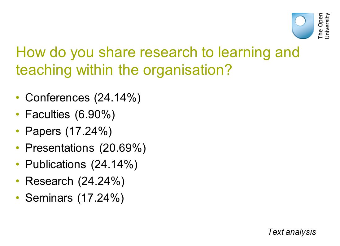 How do you share research to learning and teaching within the organisation.