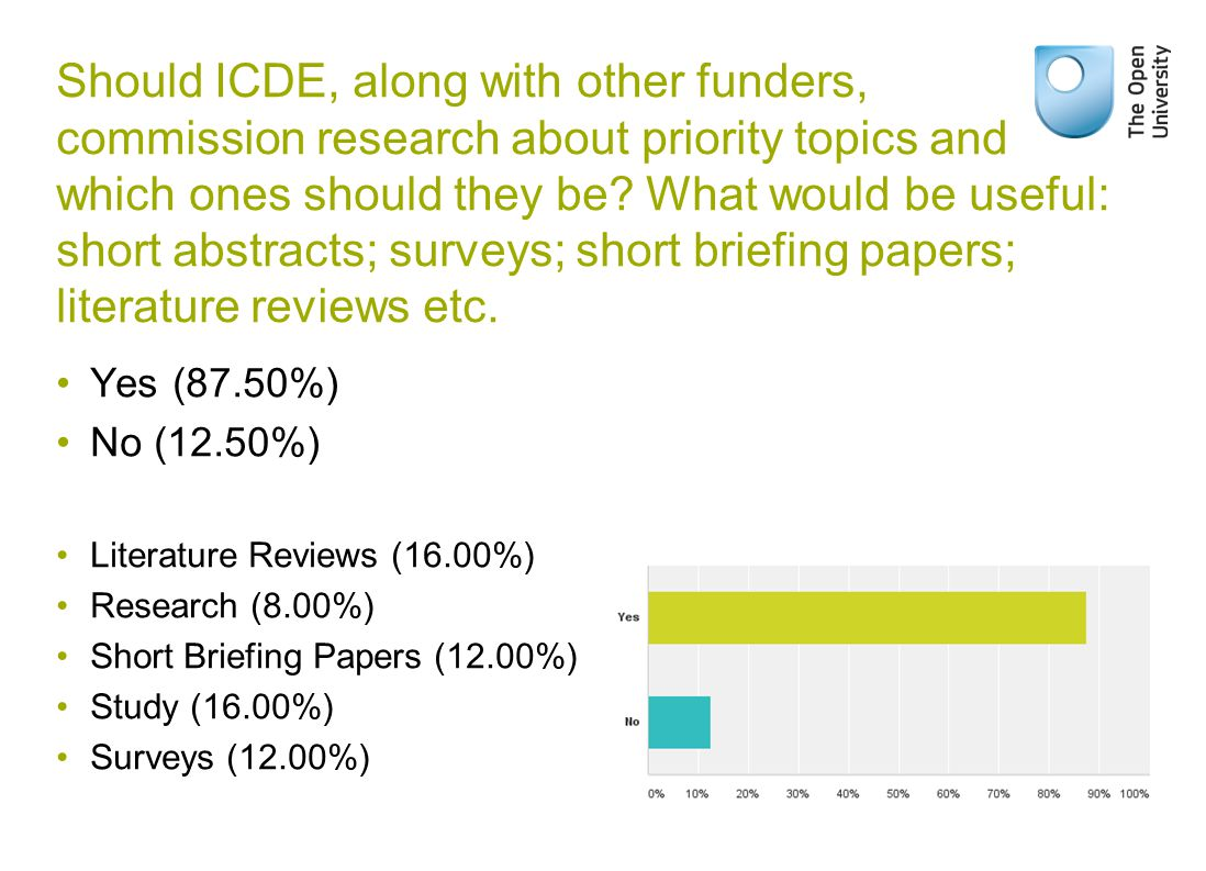 Should ICDE, along with other funders, commission research about priority topics and which ones should they be.