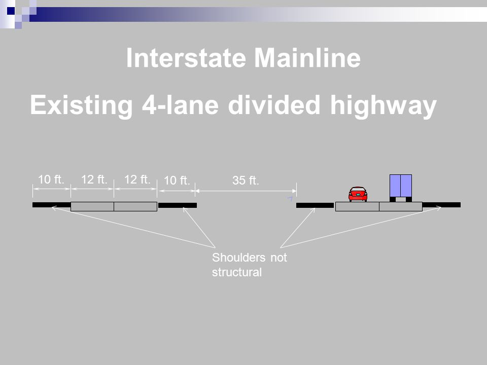 Existing 4-lane divided highway Interstate Mainline 10 ft.