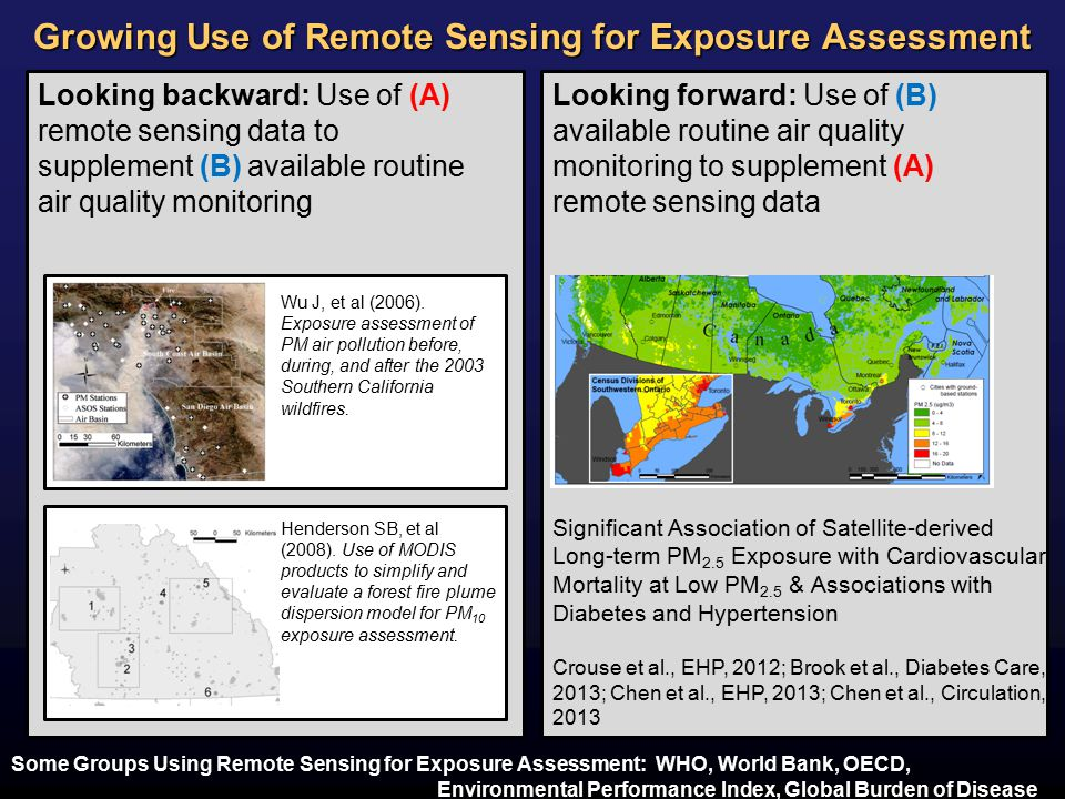 Growing Use of Remote Sensing for Exposure Assessment Looking backward: Use of (A) remote sensing data to supplement (B) available routine air quality monitoring Looking forward: Use of (B) available routine air quality monitoring to supplement (A) remote sensing data Wu J, et al (2006).