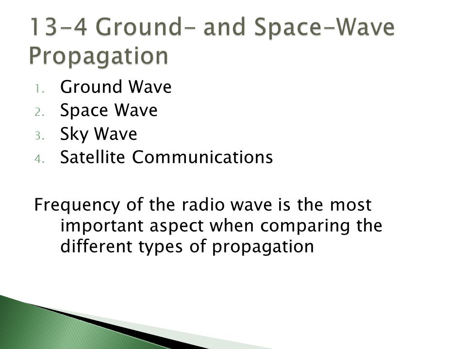 1. Ground Wave 2. Space Wave 3. Sky Wave 4.