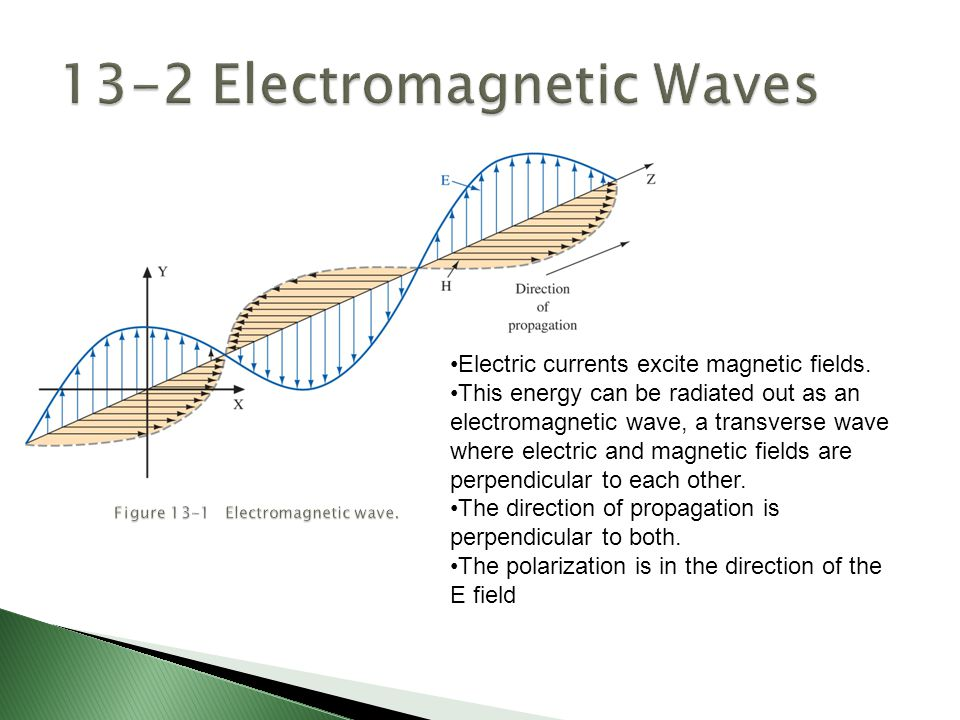 Electric currents excite magnetic fields.