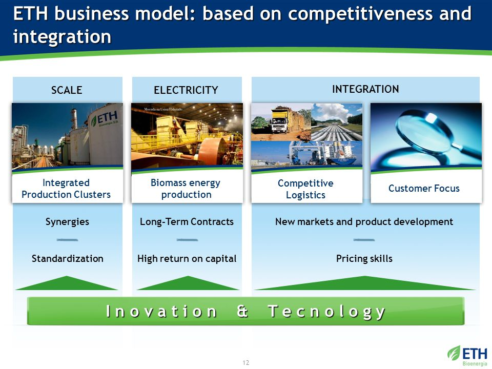 12 ETH business model: based on competitiveness and integration Synergies Standardization Integrated Production Clusters SCALE Long-Term Contracts High return on capital Biomass energy production ELECTRICITY New markets and product development Pricing skills Competitive Logistics Customer Focus INTEGRATION I n o v a t i o n & T e c n o l o g y