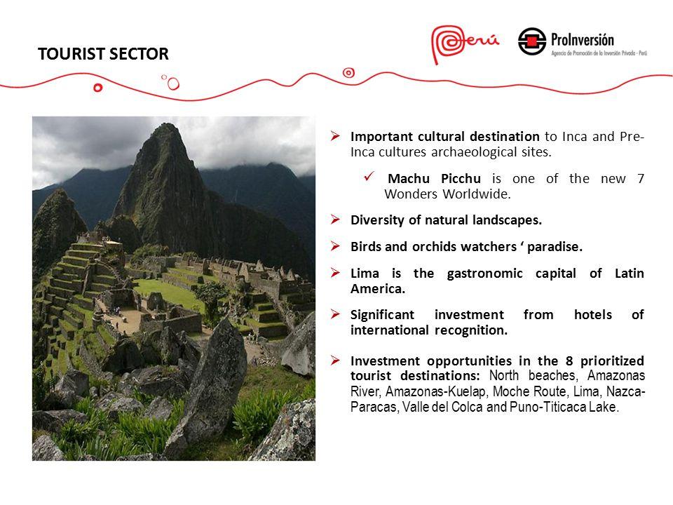  Important cultural destination to Inca and Pre- Inca cultures archaeological sites.