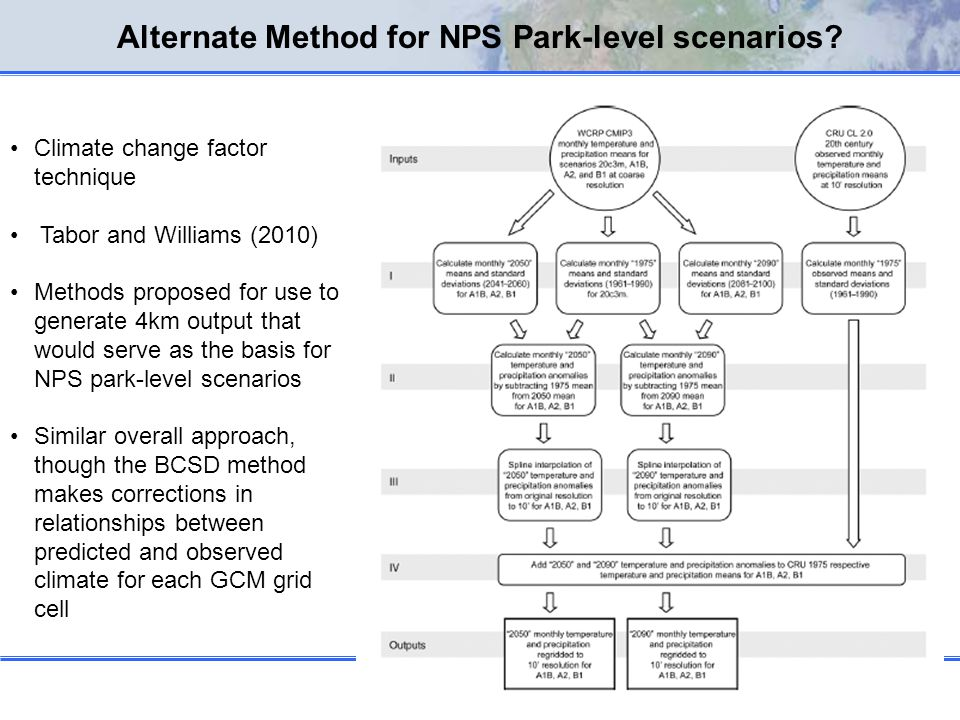Alternate Method for NPS Park-level scenarios? Climate change factor technique Tabor and Williams (2010) Methods proposed for use to generate 4km outp