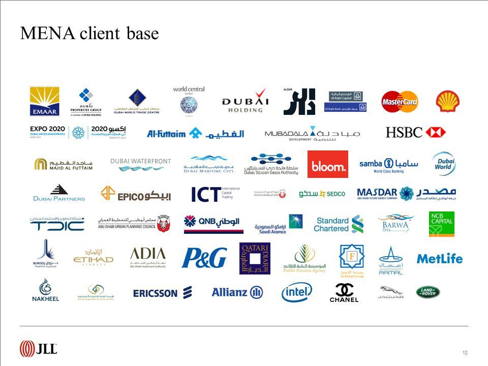 MENA client base 10
