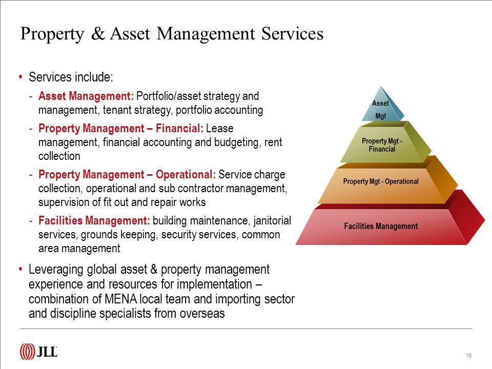 Property & Asset Management Services Services include: - Asset Management: Portfolio/asset strategy and management, tenant strategy, portfolio account