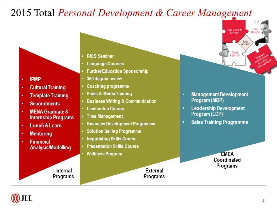 2015 Total Personal Development & Career Management IPMP Cultural Training Template Training Secondments MENA Graduate & Internship Programs Lunch & L