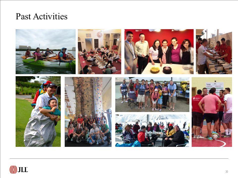 Past Activities 30
