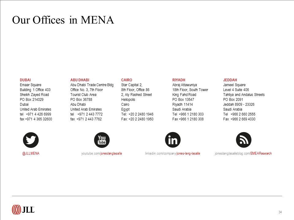 Our Offices in MENA DUBAI Emaar Square Building 1 Office 403 Sheikh Zayed Road PO Box 214029 Dubai United Arab Emirates tel +971 4 426 6999 fax +971 4