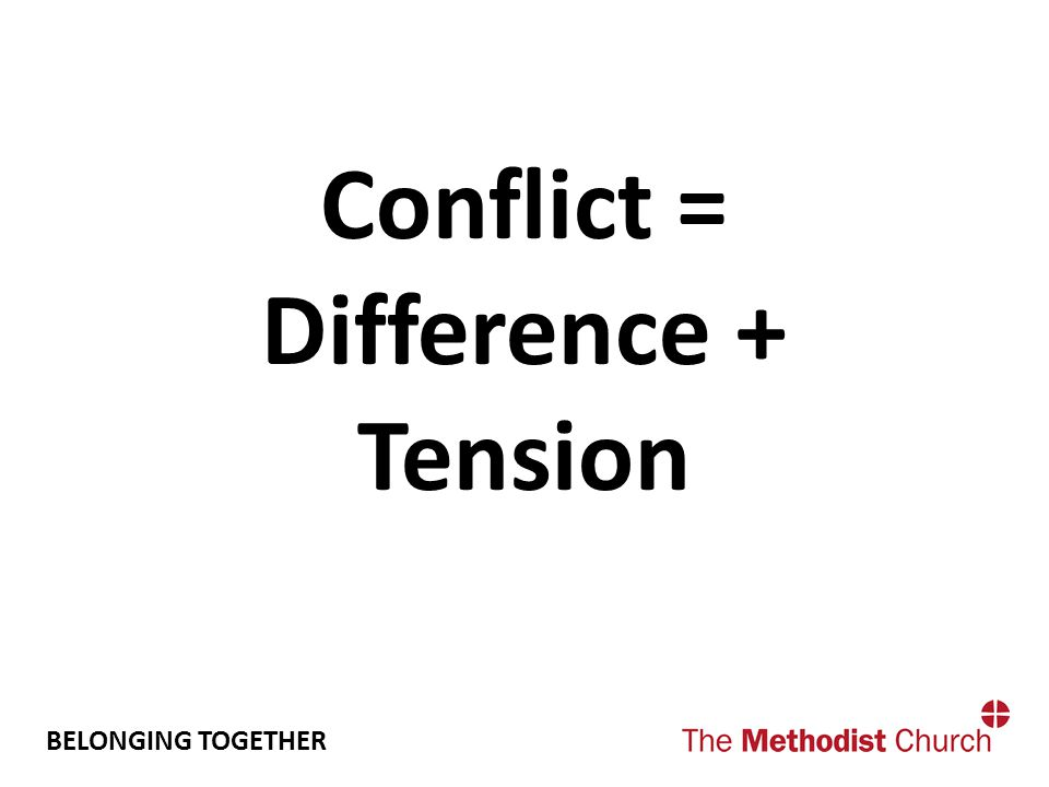 BELONGING TOGETHER Conflict = Difference + Tension