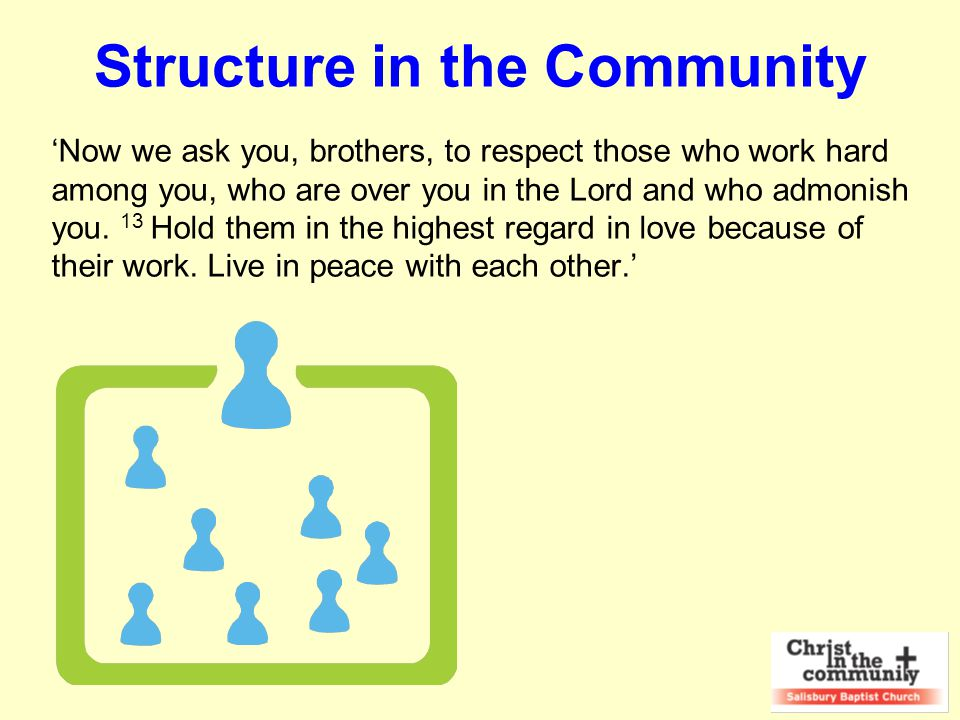Structure in the Community 'Now we ask you, brothers, to respect those who work hard among you, who are over you in the Lord and who admonish you.