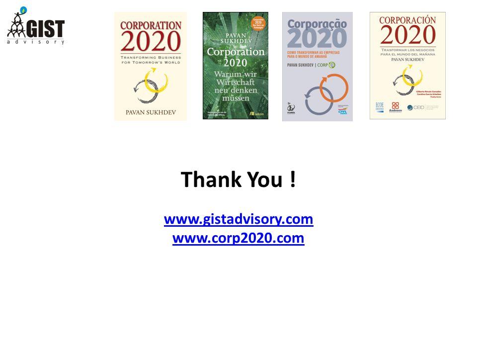 Thank You ! www.gistadvisory.com www.corp2020.com