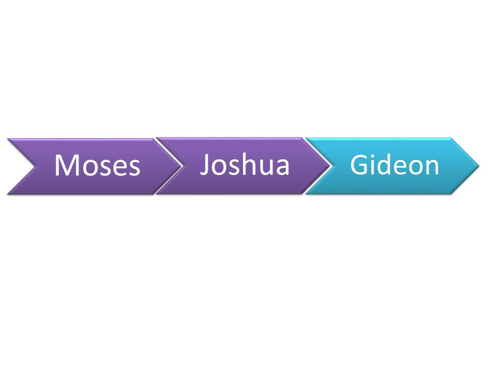 Joshua Moses Gideon