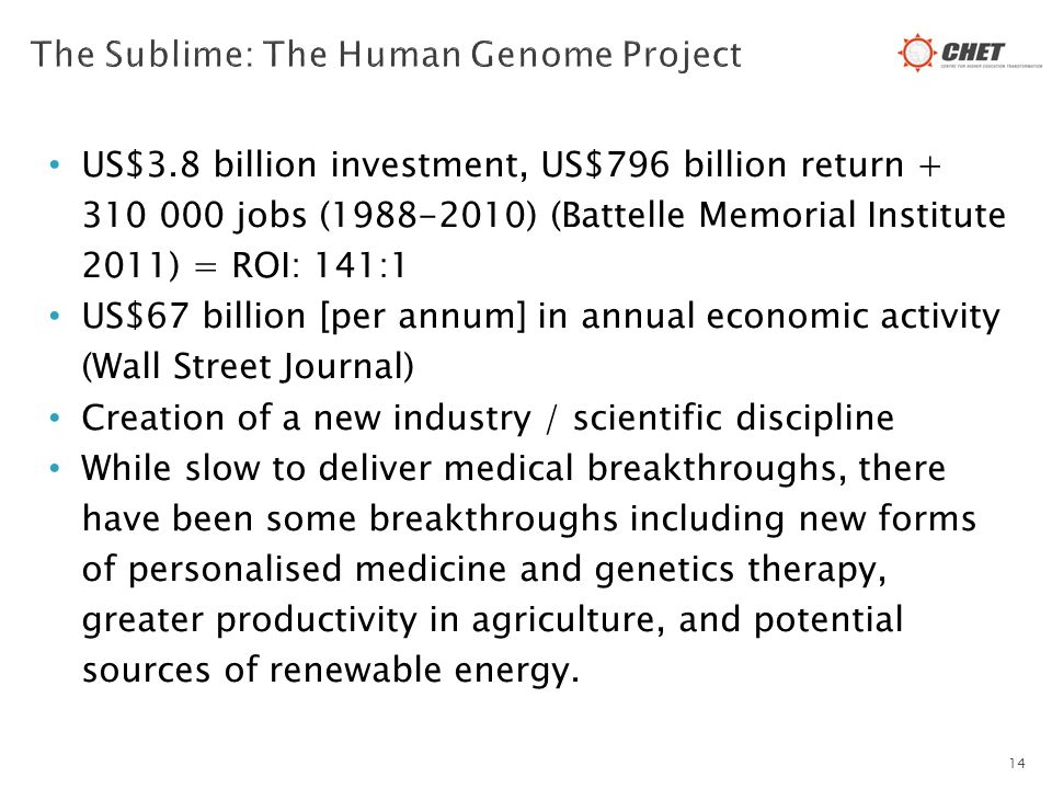 14 US$3.8 billion investment, US$796 billion return + 310 000 jobs (1988-2010) (Battelle Memorial Institute 2011) = ROI: 141:1 US$67 billion [per annu