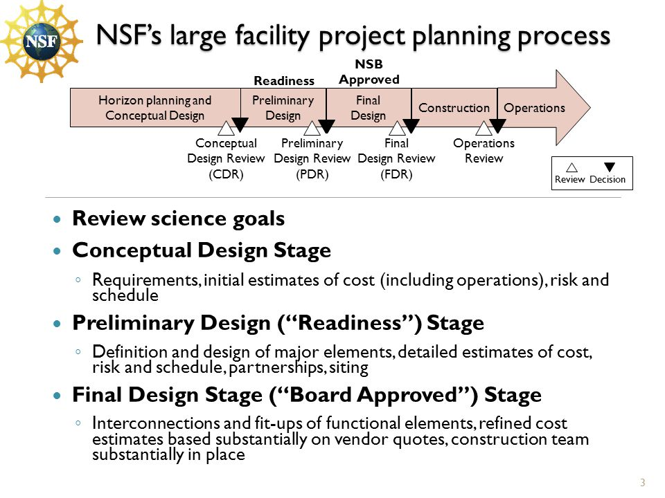 NSF's large facility project planning process Review science goals Conceptual Design Stage ◦ Requirements, initial estimates of cost (including operations), risk and schedule Preliminary Design ( Readiness ) Stage ◦ Definition and design of major elements, detailed estimates of cost, risk and schedule, partnerships, siting Final Design Stage ( Board Approved ) Stage ◦ Interconnections and fit-ups of functional elements, refined cost estimates based substantially on vendor quotes, construction team substantially in place 3 NSB Approved Preliminary Design Final Design Construction Operations Horizon planning and Conceptual Design Readiness Conceptual Design Review (CDR) Preliminary Design Review (PDR) Final Design Review (FDR) Operations Review Decision Review