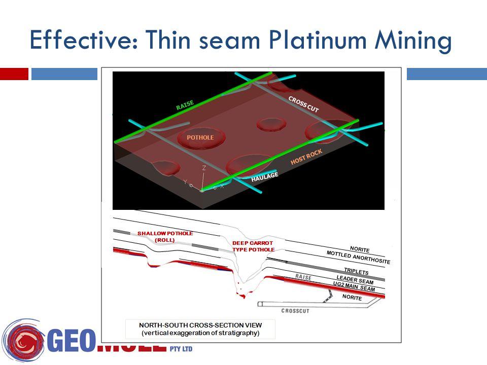 Effective: Thin seam Platinum Mining