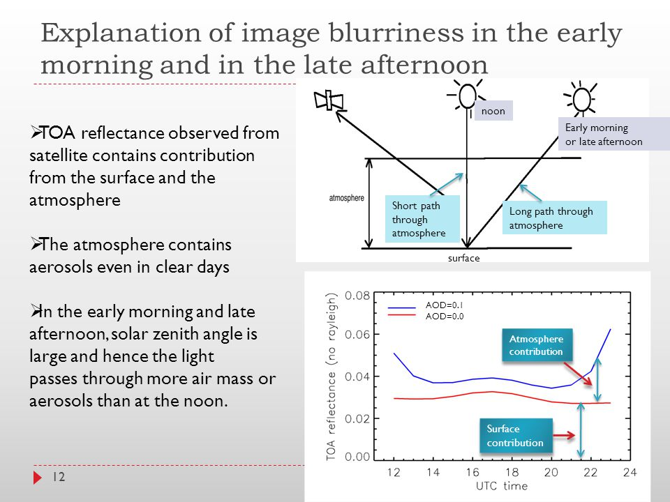 Explanation of image blurriness in the early morning and in the late afternoon 12  TOA reflectance observed from satellite contains contribution from the surface and the atmosphere  The atmosphere contains aerosols even in clear days  In the early morning and late afternoon, solar zenith angle is large and hence the light passes through more air mass or aerosols than at the noon.