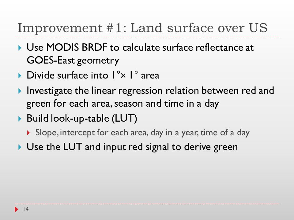 Improvement #1: Land surface over US 14  Use MODIS BRDF to calculate surface reflectance at GOES-East geometry  Divide surface into 1° × 1° area  Investigate the linear regression relation between red and green for each area, season and time in a day  Build look-up-table (LUT)  Slope, intercept for each area, day in a year, time of a day  Use the LUT and input red signal to derive green