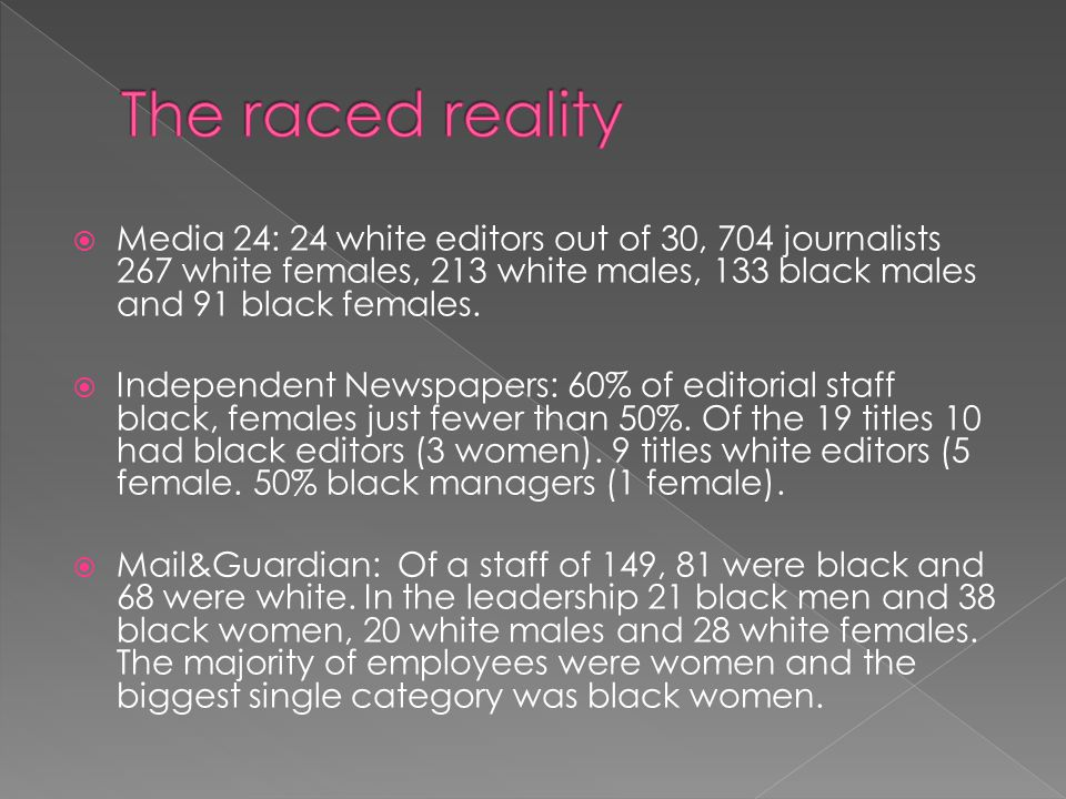  Media 24: 24 white editors out of 30, 704 journalists 267 white females, 213 white males, 133 black males and 91 black females.