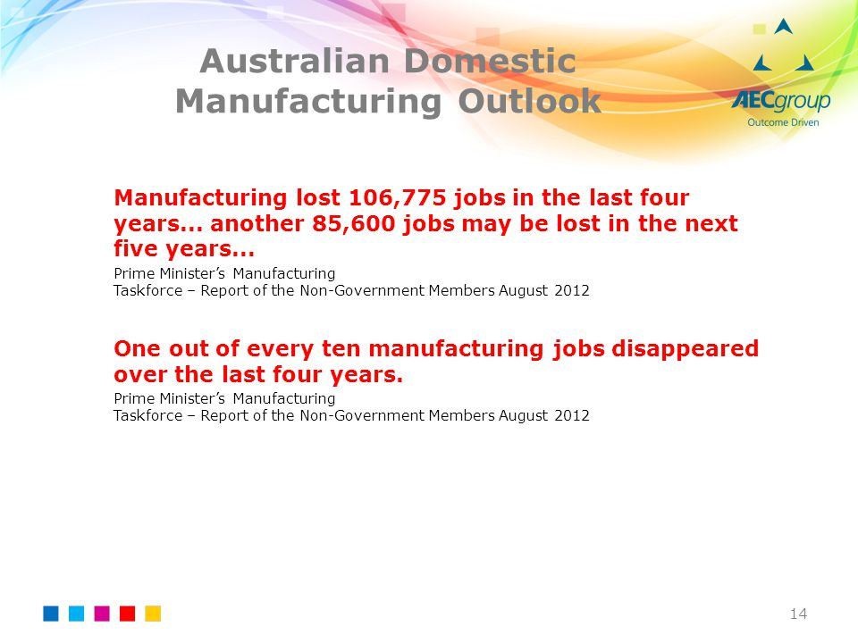 Australian Domestic Manufacturing Outlook 14 Manufacturing lost 106,775 jobs in the last four years... another 85,600 jobs may be lost in the next fiv